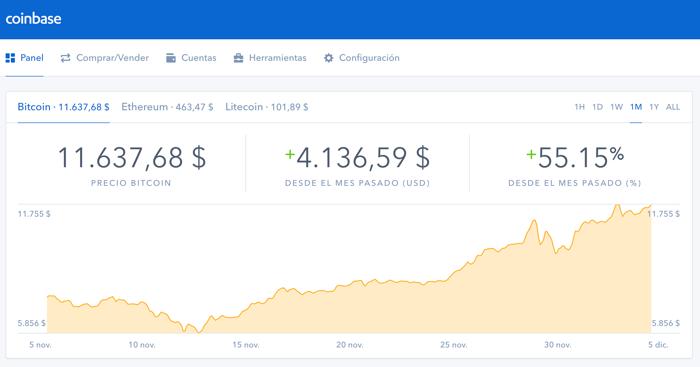 Invertir en Coinbase