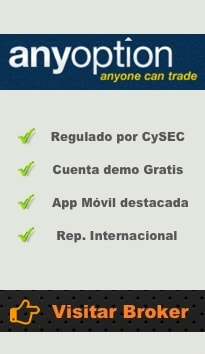 Anyoption opciones binarias