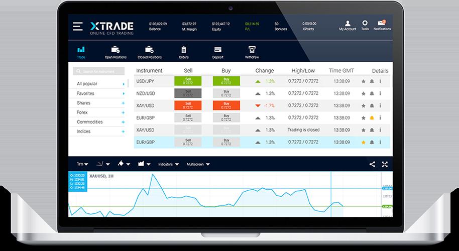 Operar en plataforma web Xtrade