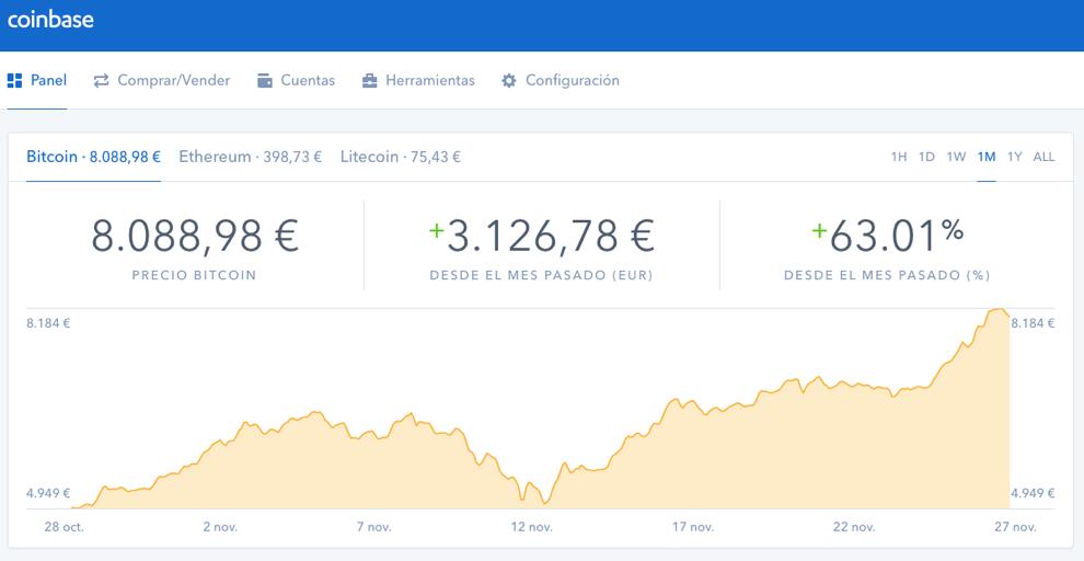 Bitcoin en Coinbase